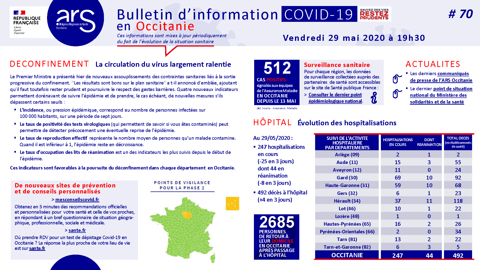 #COVID19. Bulletin d'information en Occitatanie #70 29/05/2020